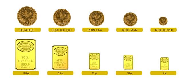 100 kilo altın kaç tl